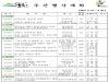 울진군 주간행사계획[18.3.19~3.25]