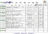 울진군 주간행사계획[2019. 02. 18 ~ 02. 24]