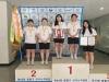 울진군청, 봉황기 전국사격대회 '금빛' 총성