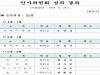 울진군, 김영중 정책기획관 '서기관(4급) 승진'
