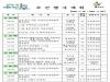 울진군주간행사계획[2020. 11. 2 ~ 11. 8]